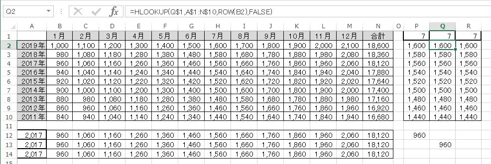 HLOOKUP+ROW関数