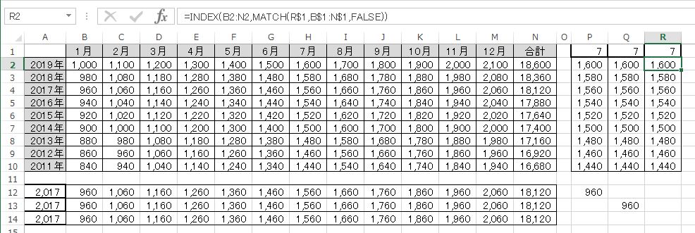 INDEX+MATCH関数
