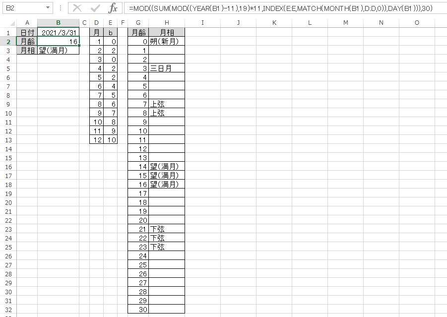 MOD関数を用いたEXCELの月齢計算